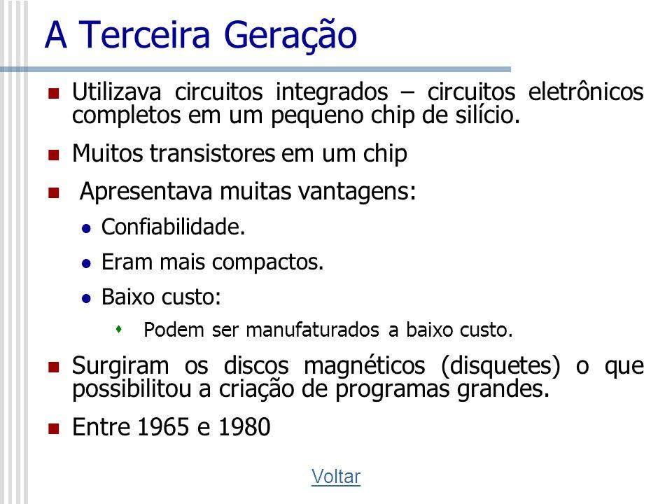 A Terceira Geração Utilizava circuitos integrados – circuitos eletrônicos completos em um pequeno chip de silício. Muitos transistores em um chip Apre