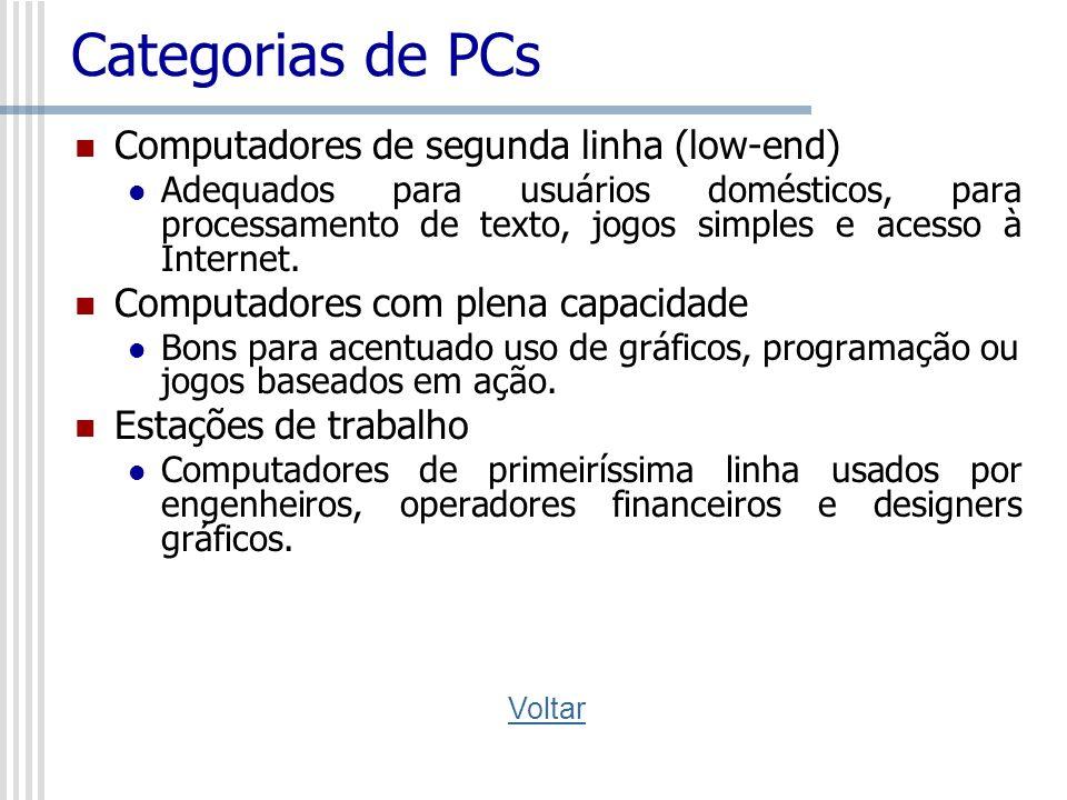 Categorias de PCs Computadores de segunda linha (low-end) Adequados para usuários domésticos, para processamento de texto, jogos simples e acesso à In