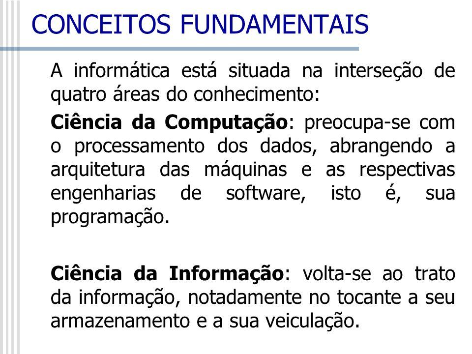 A informática está situada na interseção de quatro áreas do conhecimento: Ciência da Computação: preocupa-se com o processamento dos dados, abrangendo