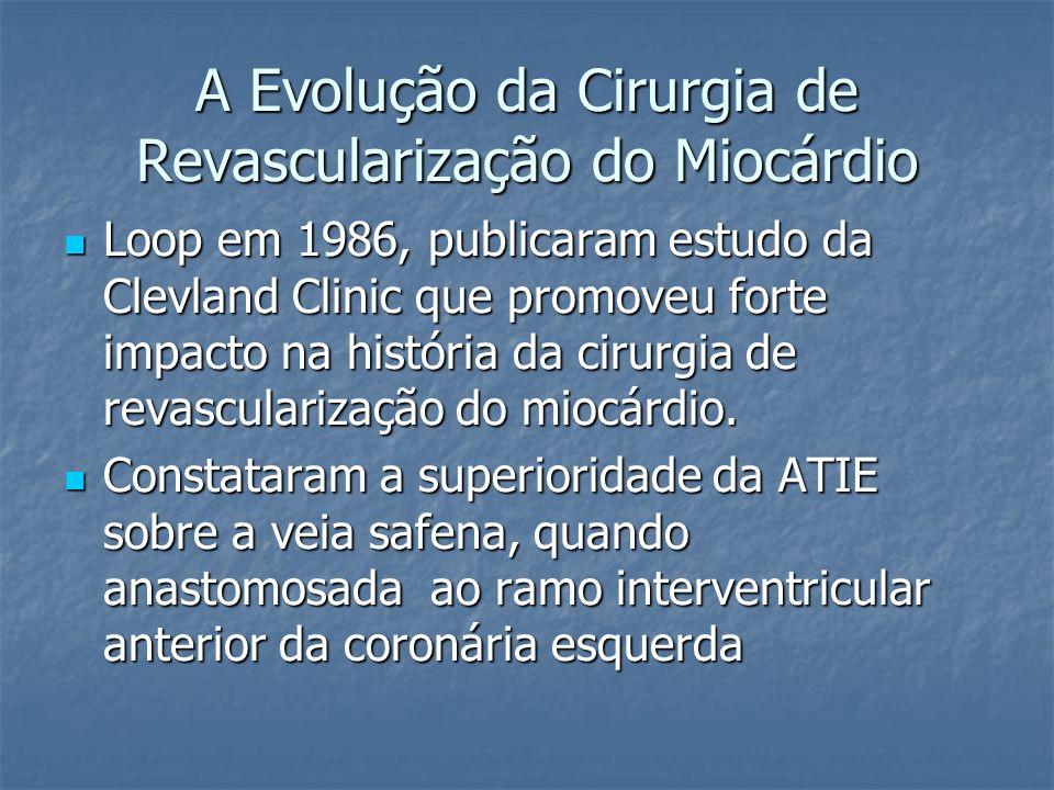 A Evolução da Cirurgia de Revascularização do Miocárdio Loop em 1986, publicaram estudo da Clevland Clinic que promoveu forte impacto na história da c