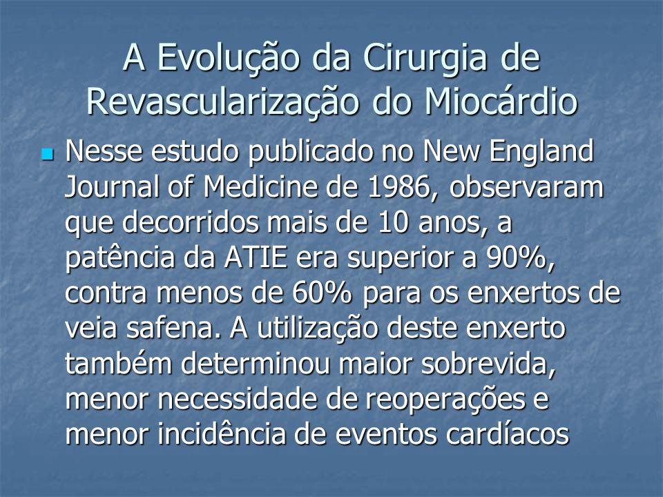 A Evolução da Cirurgia de Revascularização do Miocárdio Nesse estudo publicado no New England Journal of Medicine de 1986, observaram que decorridos m