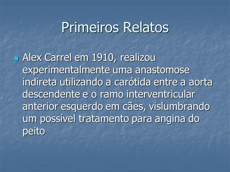 Primeiros Relatos Alex Carrel em 1910, realizou experimentalmente uma anastomose indireta utilizando a carótida entre a aorta descendente e o ramo int