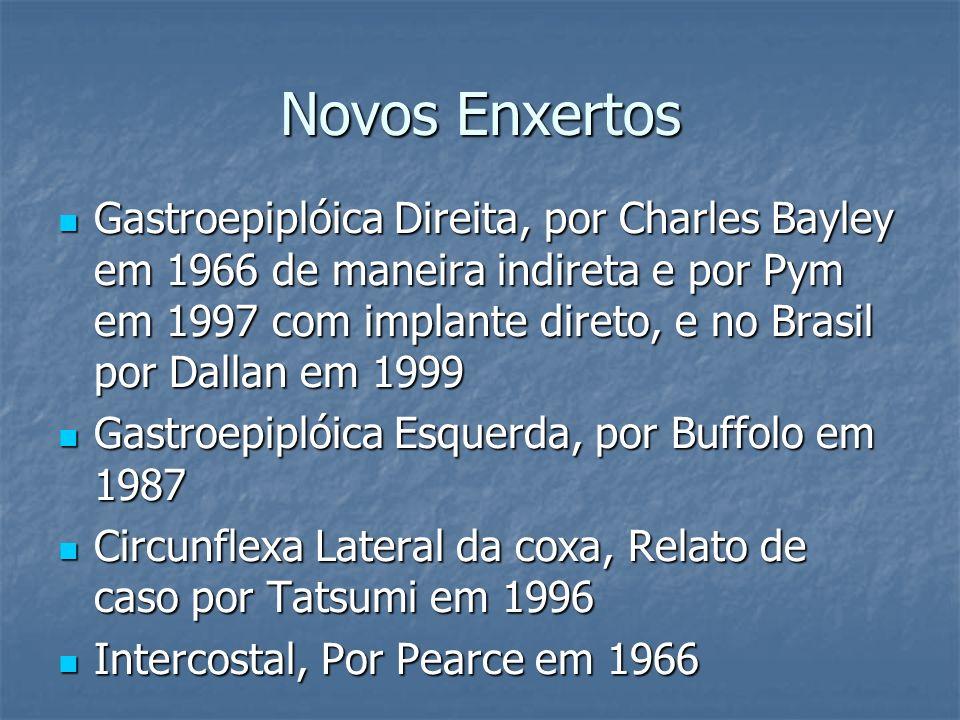 Novos Enxertos Gastroepiplóica Direita, por Charles Bayley em 1966 de maneira indireta e por Pym em 1997 com implante direto, e no Brasil por Dallan e