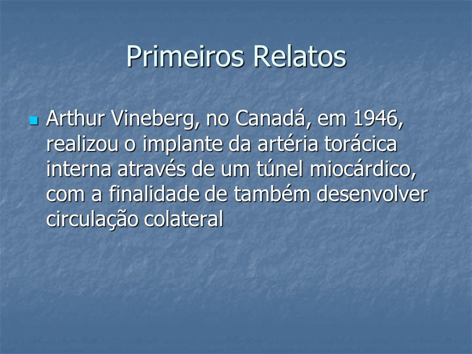 Primeiros Relatos Arthur Vineberg, no Canadá, em 1946, realizou o implante da artéria torácica interna através de um túnel miocárdico, com a finalidad