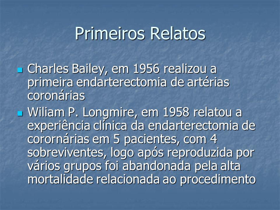 Primeiros Relatos Charles Bailey, em 1956 realizou a primeira endarterectomia de artérias coronárias Charles Bailey, em 1956 realizou a primeira endar