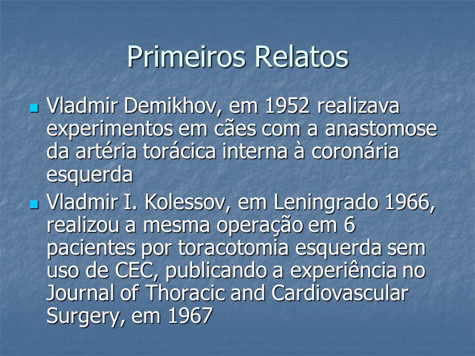 Primeiros Relatos Vladmir Demikhov, em 1952 realizava experimentos em cães com a anastomose da artéria torácica interna à coronária esquerda Vladmir D