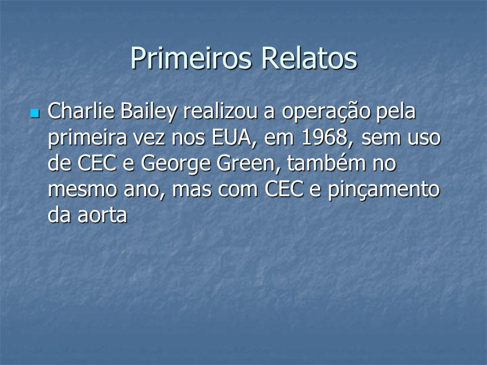 Primeiros Relatos Charlie Bailey realizou a operação pela primeira vez nos EUA, em 1968, sem uso de CEC e George Green, também no mesmo ano, mas com C