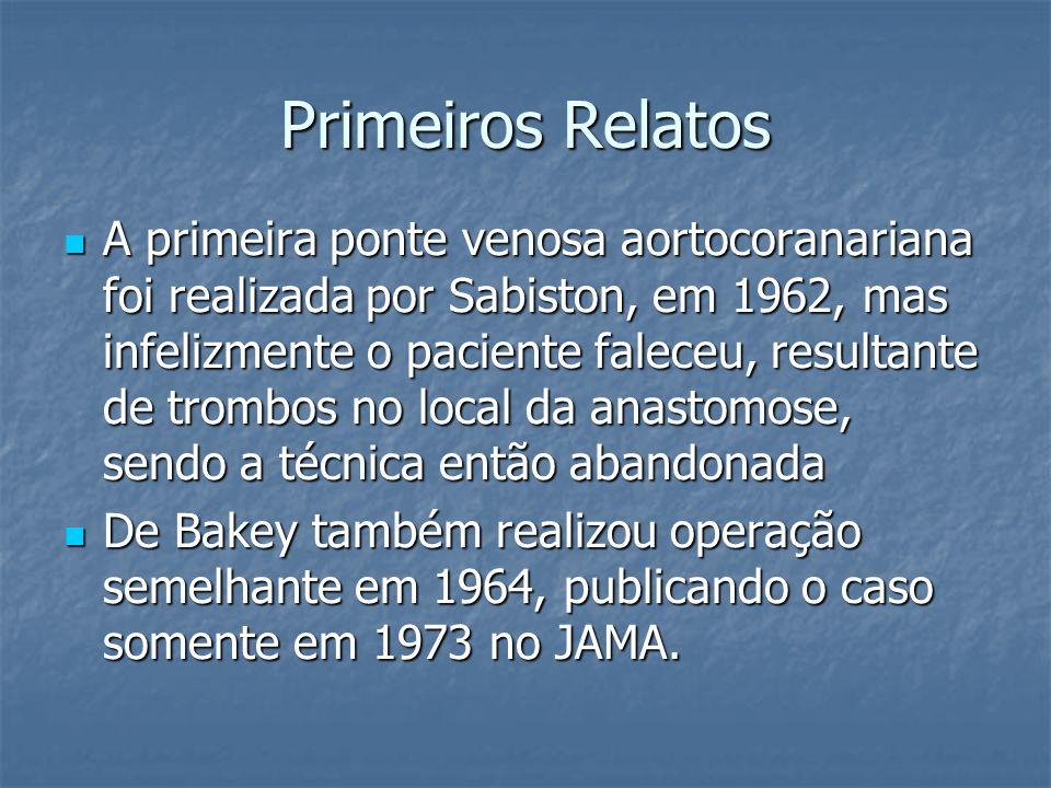 Novos Enxertos Gastroepiplóica Direita, por Charles Bayley em 1966 de maneira indireta e por Pym em 1997 com implante direto, e no Brasil por Dallan em 1999 Gastroepiplóica Direita, por Charles Bayley em 1966 de maneira indireta e por Pym em 1997 com implante direto, e no Brasil por Dallan em 1999 Gastroepiplóica Esquerda, por Buffolo em 1987 Gastroepiplóica Esquerda, por Buffolo em 1987 Circunflexa Lateral da coxa, Relato de caso por Tatsumi em 1996 Circunflexa Lateral da coxa, Relato de caso por Tatsumi em 1996 Intercostal, Por Pearce em 1966 Intercostal, Por Pearce em 1966