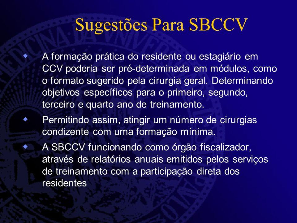 Sugestões Para SBCCV A formação prática do residente ou estagiário em CCV poderia ser pré-determinada em módulos, como o formato sugerido pela cirurgi