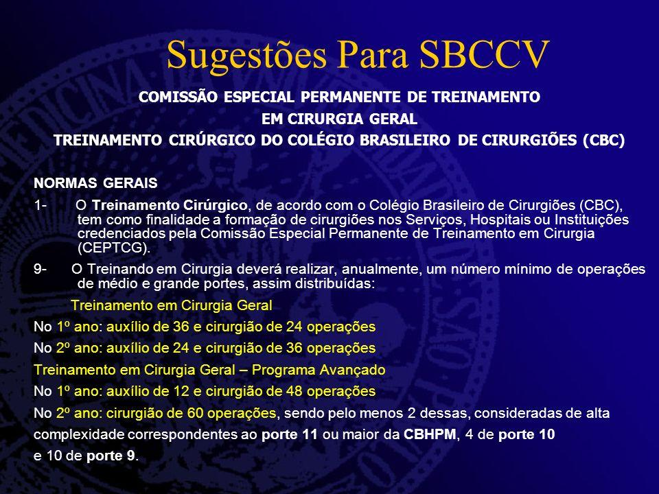 Sugestões Para SBCCV COMISSÃO ESPECIAL PERMANENTE DE TREINAMENTO EM CIRURGIA GERAL TREINAMENTO CIRÚRGICO DO COLÉGIO BRASILEIRO DE CIRURGIÕES (CBC) NORMAS GERAIS 1- O Treinamento Cirúrgico, de acordo com o Colégio Brasileiro de Cirurgiões (CBC), tem como finalidade a formação de cirurgiões nos Serviços, Hospitais ou Instituições credenciados pela Comissão Especial Permanente de Treinamento em Cirurgia (CEPTCG).
