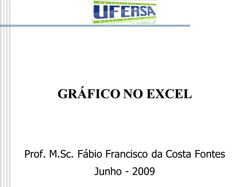 Introdução A maioria dos tipos de gráficos disponíveis no Excel organiza os dados entre dois eixos: Um eixo horizontal - eixo x, e um eixo vertical - eixo y.