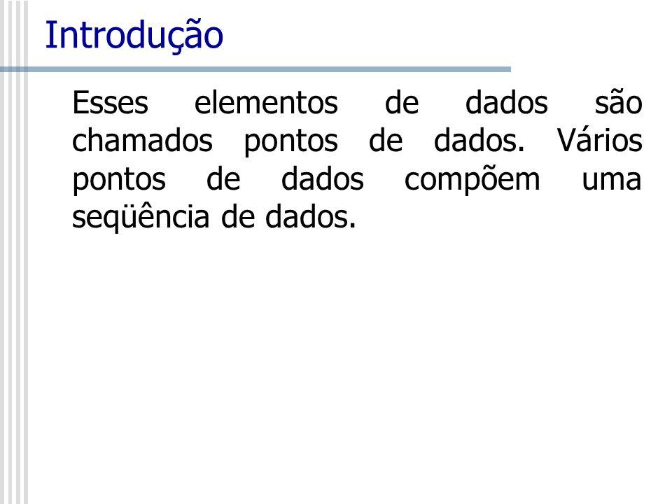 Os valores da coluna B representam as seqüências de dados.