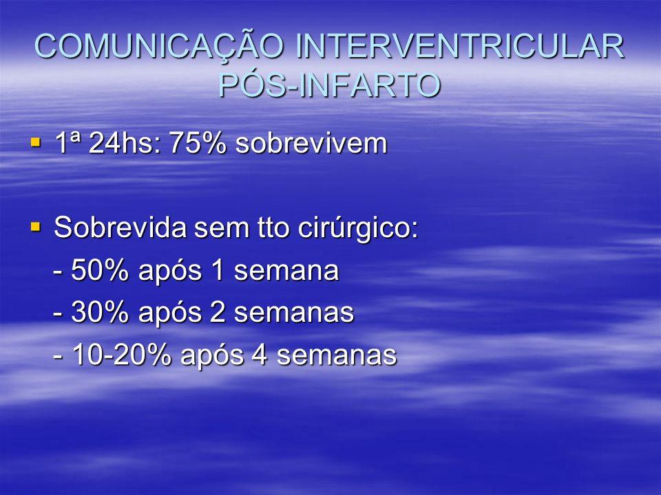 COMUNICAÇÃO INTERVENTRICULAR PÓS-INFARTO 1ª 24hs: 75% sobrevivem 1ª 24hs: 75% sobrevivem Sobrevida sem tto cirúrgico: Sobrevida sem tto cirúrgico: - 5