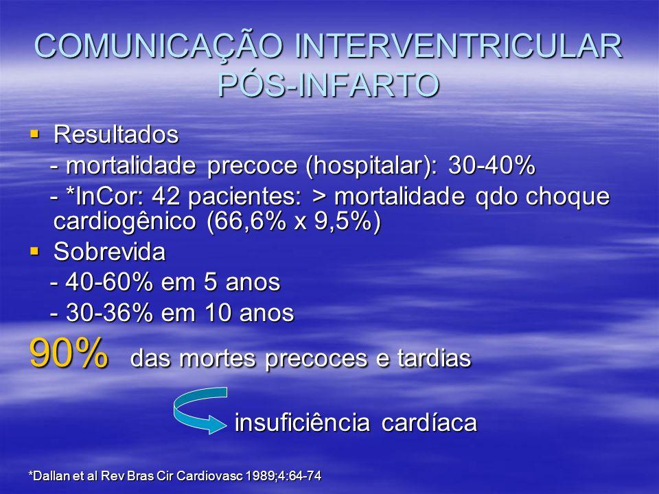 COMUNICAÇÃO INTERVENTRICULAR PÓS-INFARTO Resultados Resultados - mortalidade precoce (hospitalar): 30-40% - mortalidade precoce (hospitalar): 30-40% -