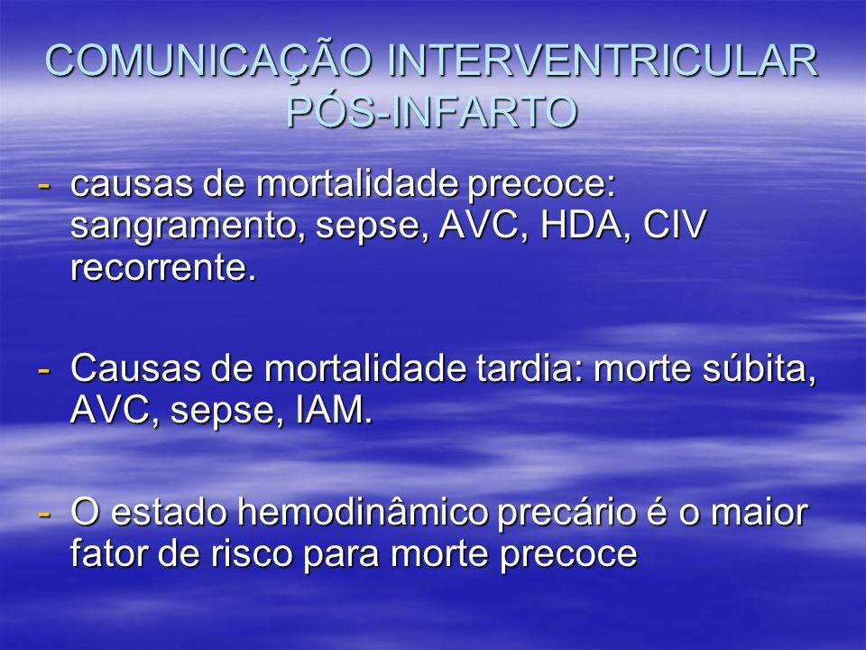 COMUNICAÇÃO INTERVENTRICULAR PÓS-INFARTO -causas de mortalidade precoce: sangramento, sepse, AVC, HDA, CIV recorrente. -Causas de mortalidade tardia: