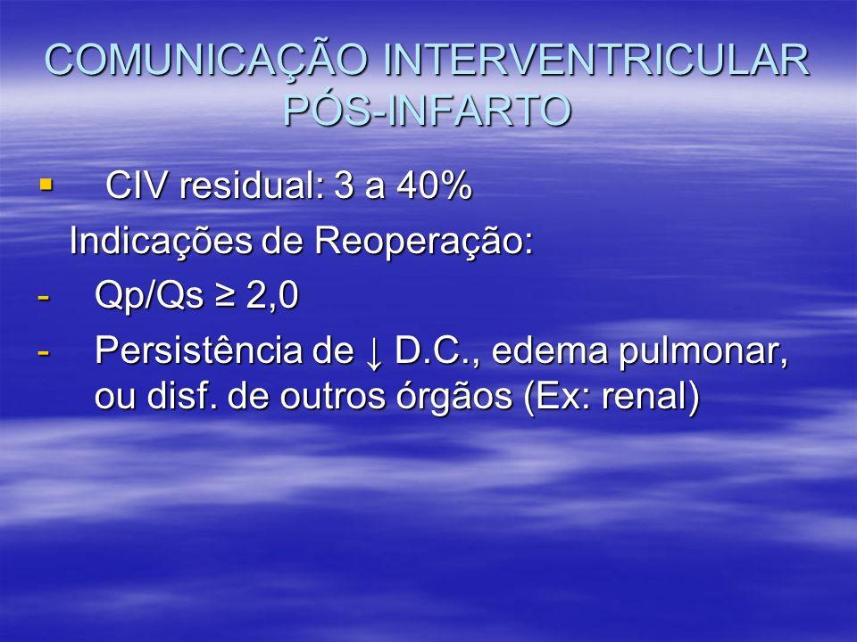COMUNICAÇÃO INTERVENTRICULAR PÓS-INFARTO CIV residual: 3 a 40% CIV residual: 3 a 40% Indicações de Reoperação: Indicações de Reoperação: -Qp/Qs 2,0 -P