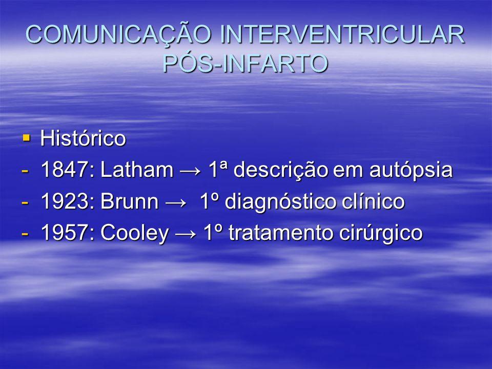 COMUNICAÇÃO INTERVENTRICULAR PÓS-INFARTO Histórico Histórico -1847: Latham 1ª descrição em autópsia -1923: Brunn 1º diagnóstico clínico -1957: Cooley