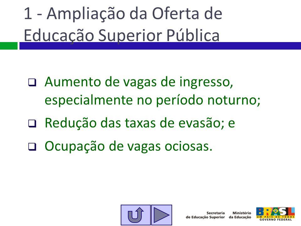 1 - Ampliação da Oferta de Educação Superior Pública Aumento de vagas de ingresso, especialmente no período noturno; Redução das taxas de evasão; e Oc