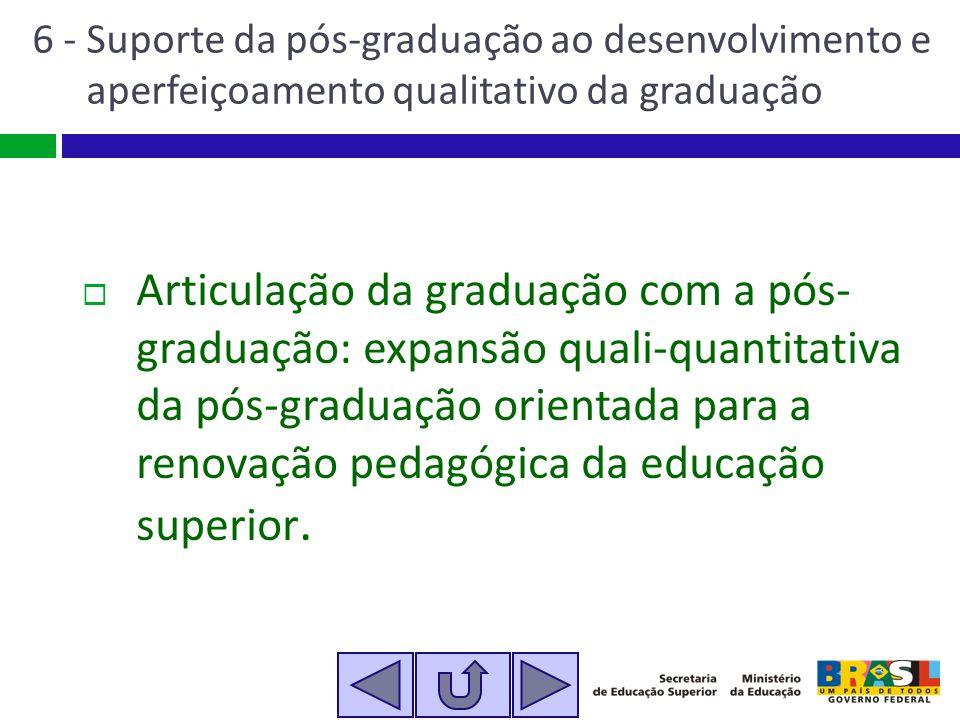 6 - Suporte da pós-graduação ao desenvolvimento e aperfeiçoamento qualitativo da graduação Articulação da graduação com a pós- graduação: expansão qua