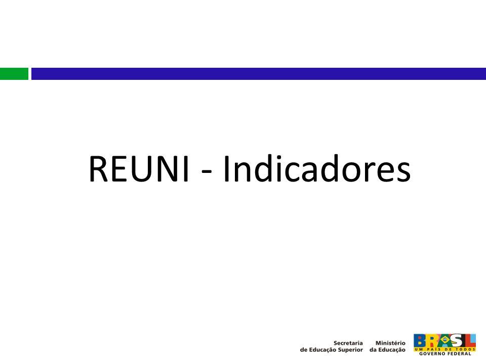 REUNI - Indicadores