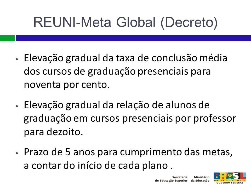 REUNI-Meta Global (Decreto) Elevação gradual da taxa de conclusão média dos cursos de graduação presenciais para noventa por cento. Elevação gradual d