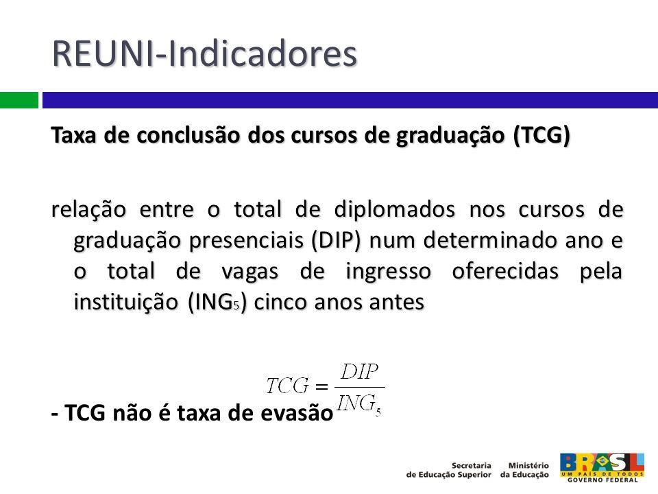 REUNI-Indicadores Taxa de conclusão dos cursos de graduação (TCG) relação entre o total de diplomados nos cursos de graduação presenciais (DIP) num de