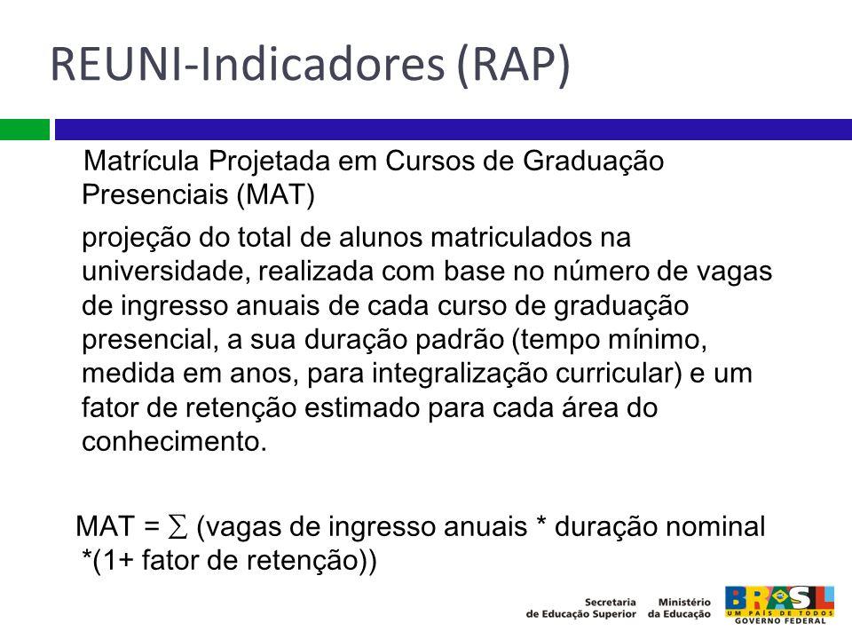 REUNI-Indicadores (RAP) Matrícula Projetada em Cursos de Graduação Presenciais (MAT) projeção do total de alunos matriculados na universidade, realiza