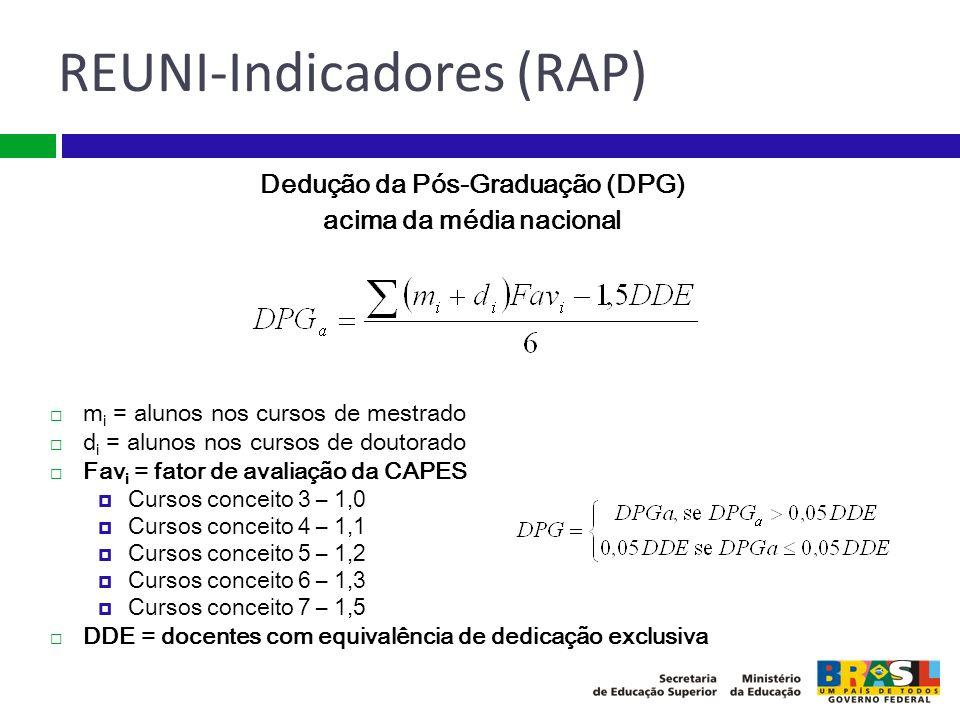 REUNI-Indicadores (RAP) Dedução da Pós-Graduação (DPG) acima da média nacional m i = alunos nos cursos de mestrado d i = alunos nos cursos de doutorad