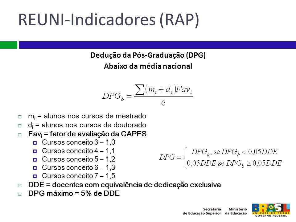 REUNI-Indicadores (RAP) Dedução da Pós-Graduação (DPG) Abaixo da média nacional m i = alunos nos cursos de mestrado d i = alunos nos cursos de doutora