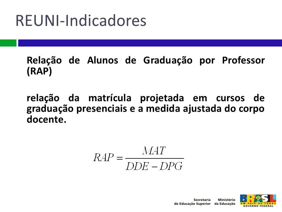 REUNI-Indicadores Relação de Alunos de Graduação por Professor (RAP) relação da matrícula projetada em cursos de graduação presenciais e a medida ajus