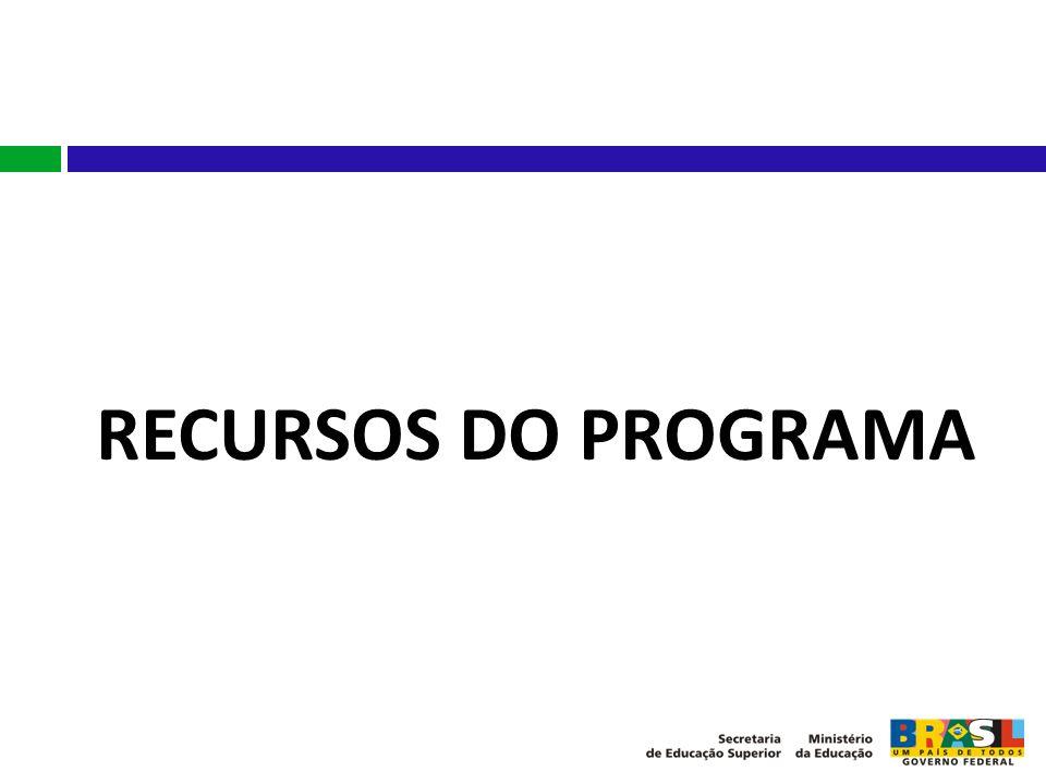 RECURSOS DO PROGRAMA
