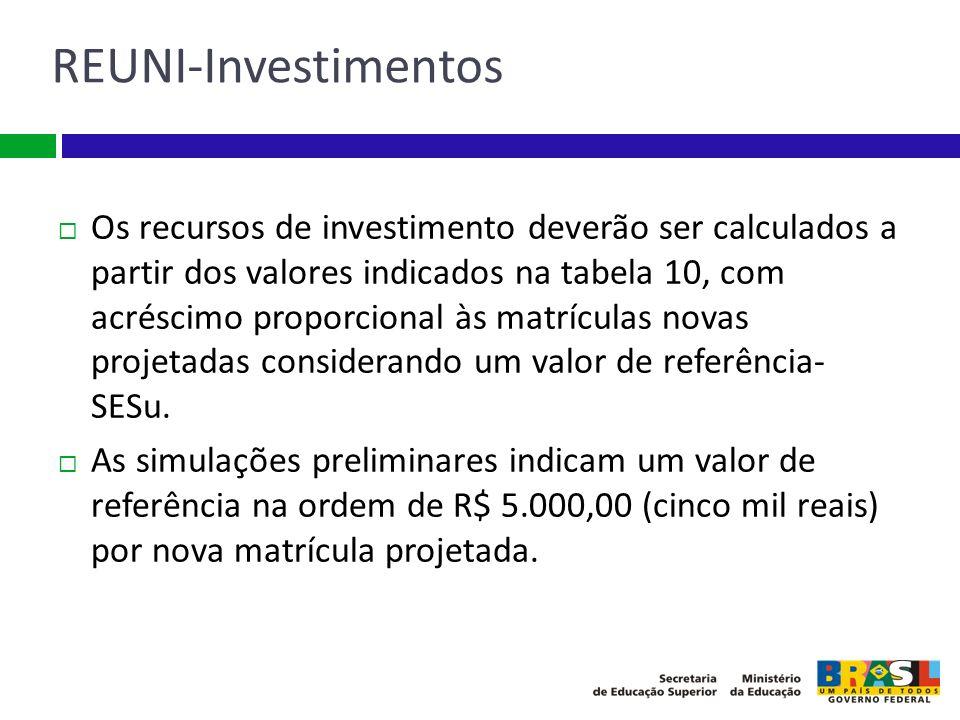 REUNI-Investimentos Os recursos de investimento deverão ser calculados a partir dos valores indicados na tabela 10, com acréscimo proporcional às matr