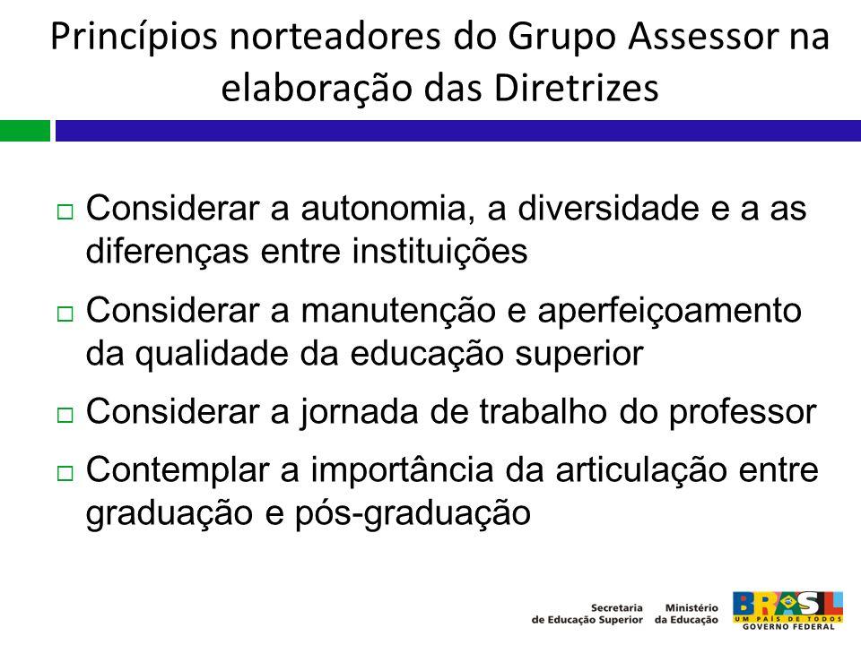 Princípios norteadores do Grupo Assessor na elaboração das Diretrizes Considerar a autonomia, a diversidade e a as diferenças entre instituições Consi