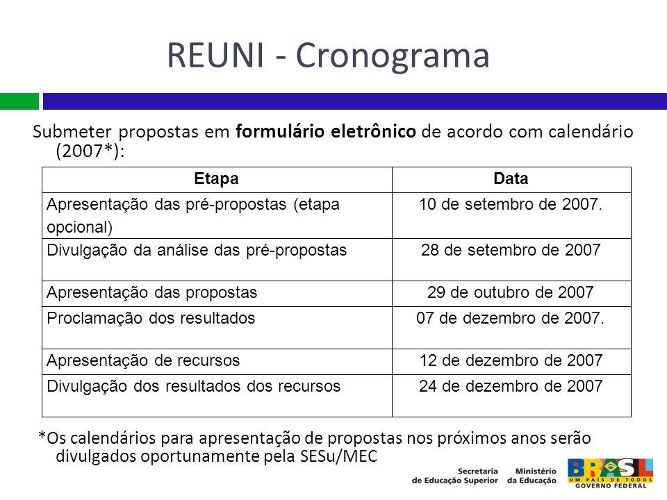 REUNI - Cronograma Submeter propostas em formulário eletrônico de acordo com calendário (2007*): *Os calendários para apresentação de propostas nos pr