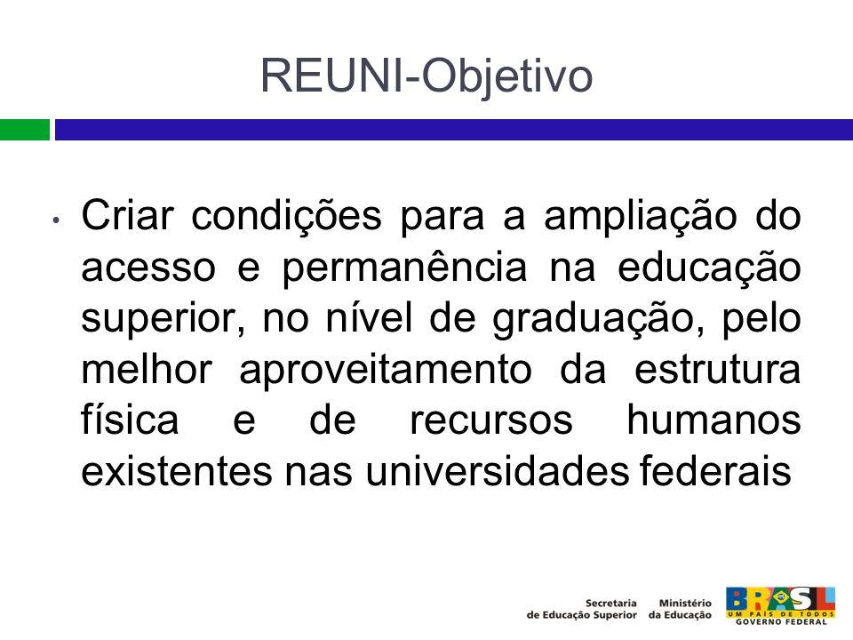 REUNI-Objetivo Criar condições para a ampliação do acesso e permanência na educação superior, no nível de graduação, pelo melhor aproveitamento da est