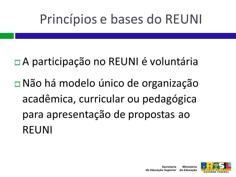 Princípios e bases do REUNI A participação no REUNI é voluntária Não há modelo único de organização acadêmica, curricular ou pedagógica para apresenta