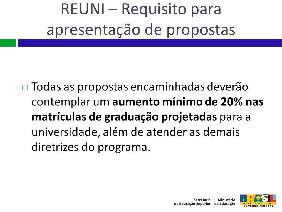REUNI – Requisito para apresentação de propostas Todas as propostas encaminhadas deverão contemplar um aumento mínimo de 20% nas matrículas de graduaç