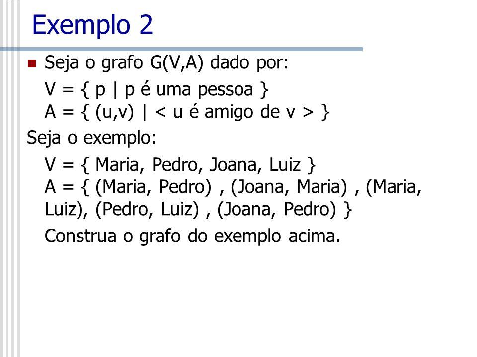 Exemplo 2 Seja o grafo G(V,A) dado por: V = { p | p é uma pessoa } A = { (u,v) | } Seja o exemplo: V = { Maria, Pedro, Joana, Luiz } A = { (Maria, Ped