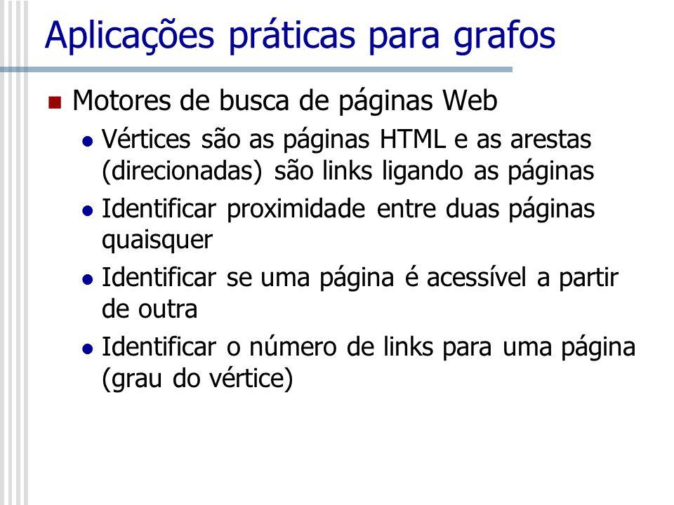 Aplicações práticas para grafos Motores de busca de páginas Web Vértices são as páginas HTML e as arestas (direcionadas) são links ligando as páginas