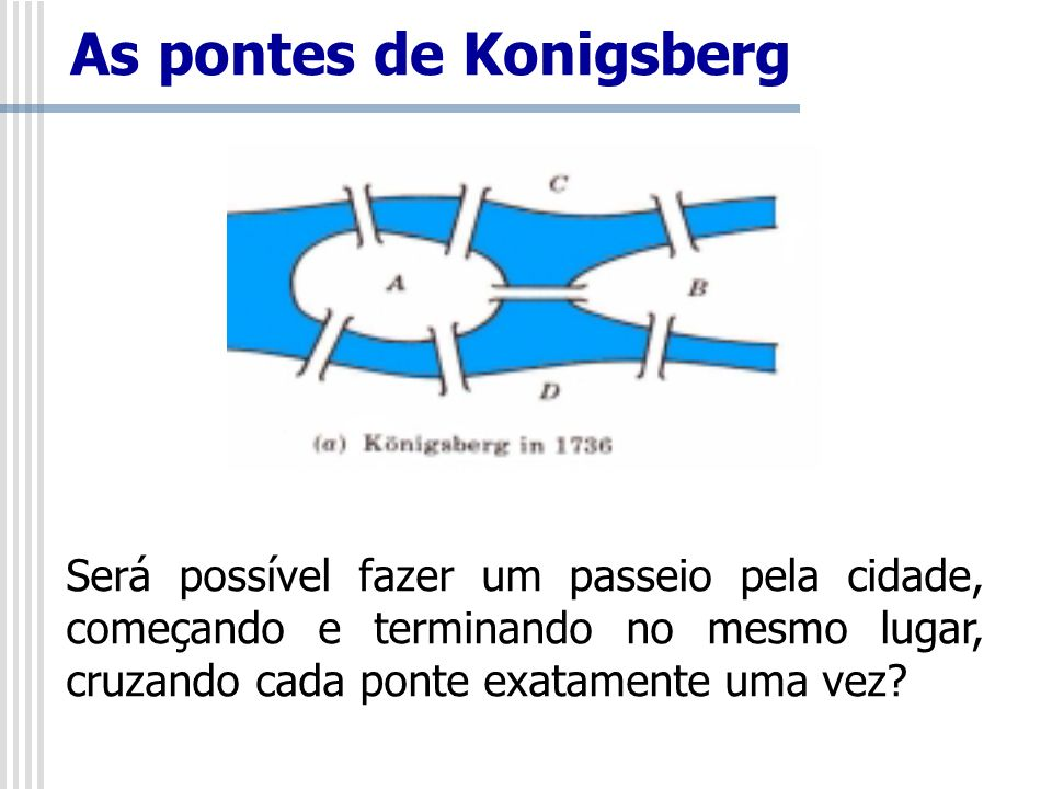 As pontes de Konigsberg Euler representou as relações graficamente.
