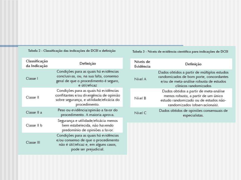 Implante de CDI em Situações Especiais Recomendações para Implante de CDI em pacientes com SQTLc Classe I 1.