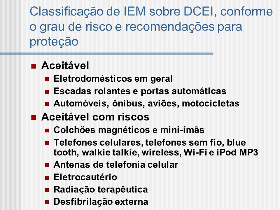 Classificação de IEM sobre DCEI, conforme o grau de risco e recomendações para proteção Aceitável Eletrodomésticos em geral Escadas rolantes e portas