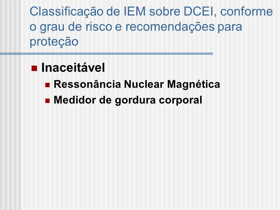 Classificação de IEM sobre DCEI, conforme o grau de risco e recomendações para proteção Inaceitável Ressonância Nuclear Magnética Medidor de gordura c