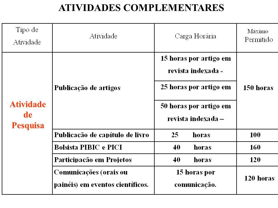 ATIVIDADES COMPLEMENTARES Atividade de Pesquisa