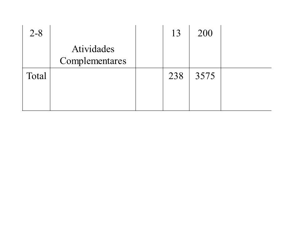2-8 Atividades Complementares 13200 Total2383575