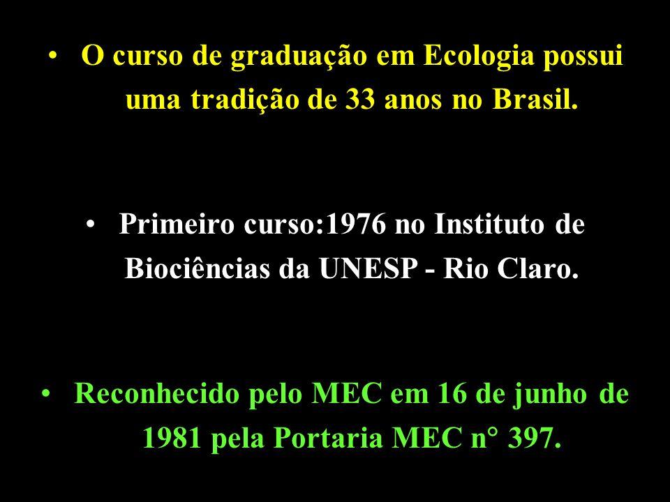O curso de graduação em Ecologia possui uma tradição de 33 anos no Brasil.