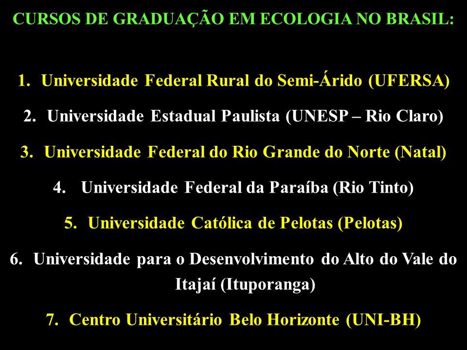 CURSOS DE GRADUAÇÃO EM ECOLOGIA NO BRASIL: 1.Universidade Federal Rural do Semi-Árido (UFERSA) 2.Universidade Estadual Paulista (UNESP – Rio Claro) 3.Universidade Federal do Rio Grande do Norte (Natal) 4.