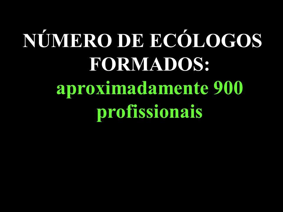 NÚMERO DE ECÓLOGOS FORMADOS: aproximadamente 900 profissionais