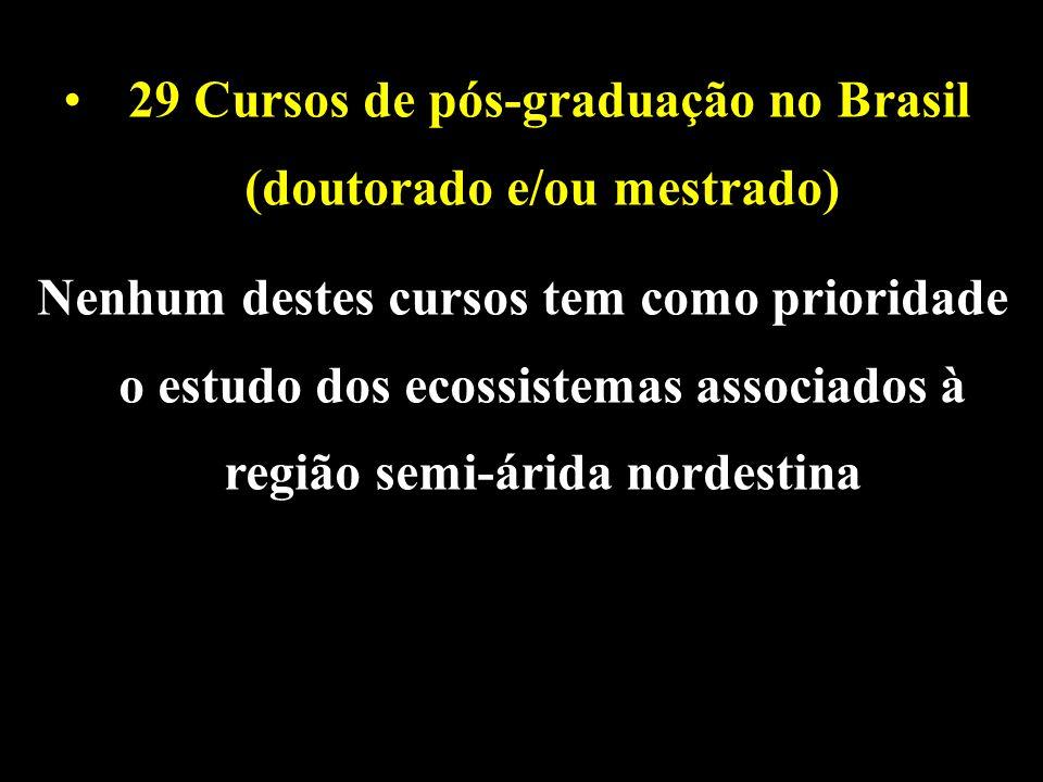 29 Cursos de pós-graduação no Brasil (doutorado e/ou mestrado) Nenhum destes cursos tem como prioridade o estudo dos ecossistemas associados à região semi-árida nordestina