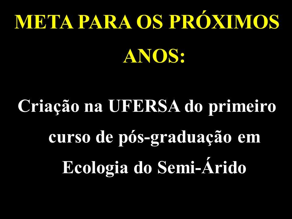 META PARA OS PRÓXIMOS ANOS: Criação na UFERSA do primeiro curso de pós-graduação em Ecologia do Semi-Árido